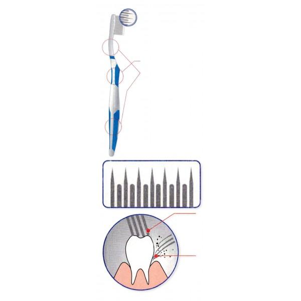 Роял нано четки за зъби комплект