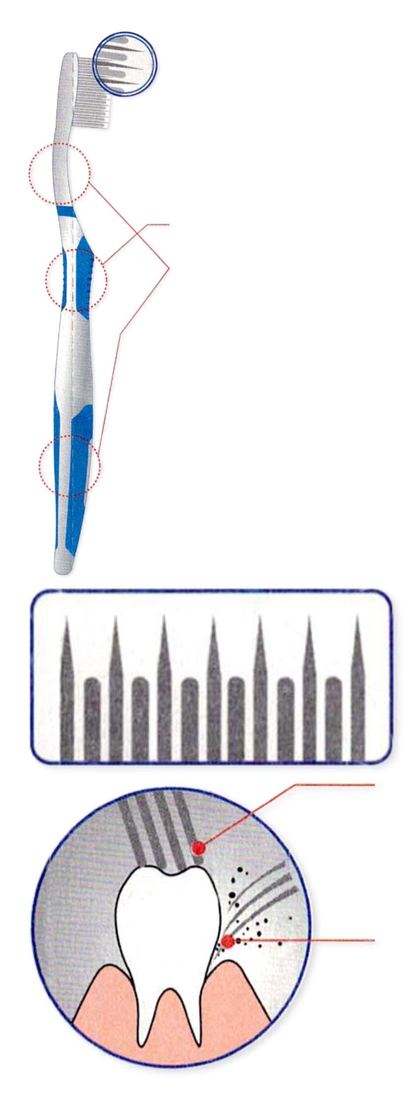 Конструкция на нано четка